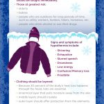 Hypothermia 101: UPMC Mercy Offers Tips